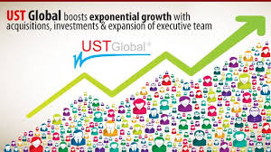 Hot Openings for ASP.NET Software Developers at UST Global