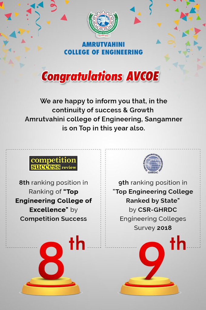 Rank 8 – Top college of Engineering of Excellence!