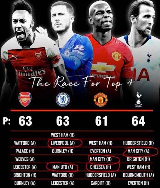 Arsenal thua đau, top 4 Ngoại hạng Anh nóng rực: MU đứng hạng mấy? 2