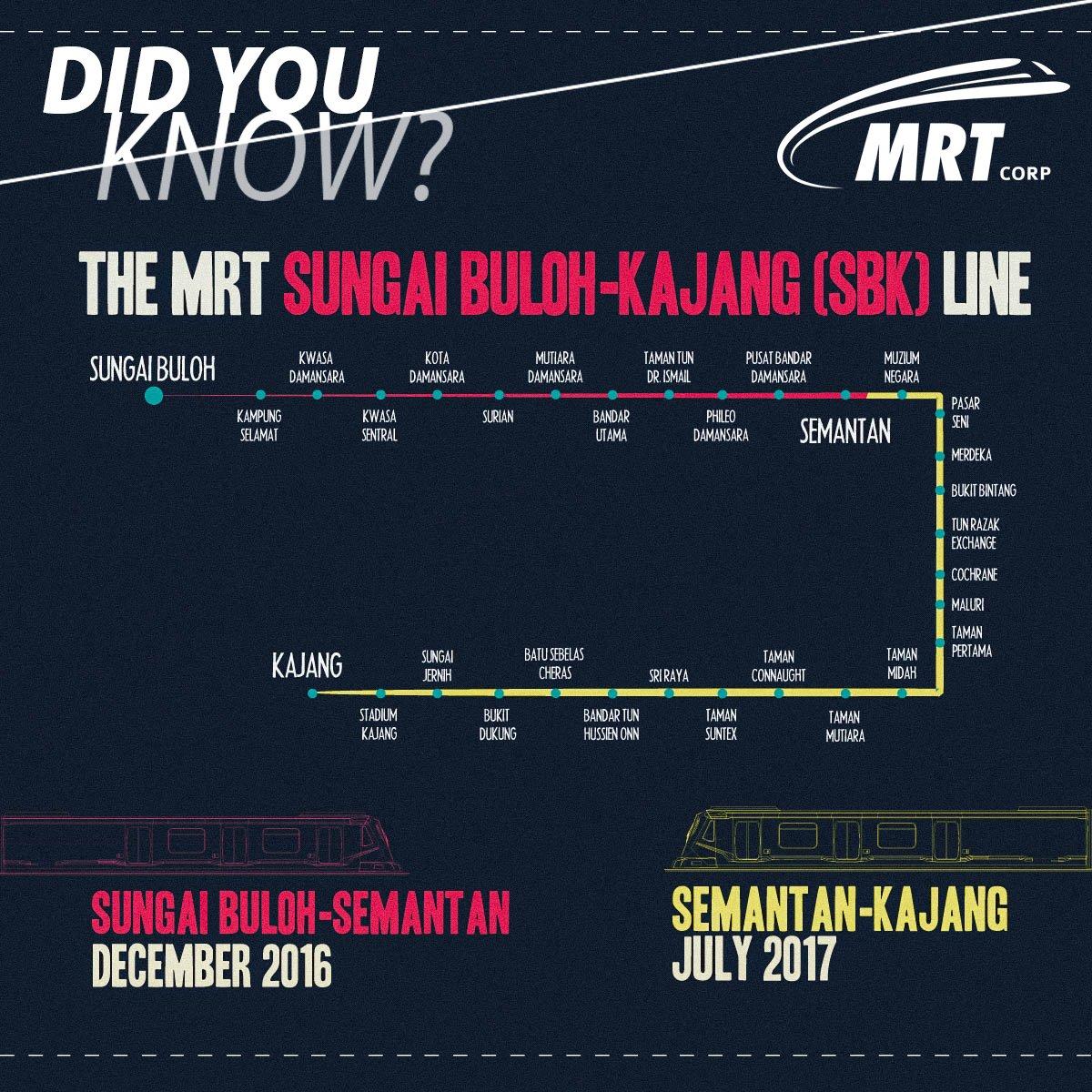Kadar Tambang MRT Laluan Sg Buloh - Semantan - Budak ...