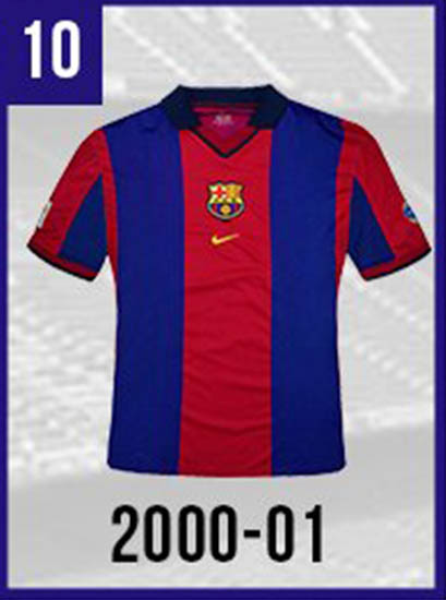 d765c0ce4 Full FC Barcelona Home   Away Kit History - Including 80+ Different ...