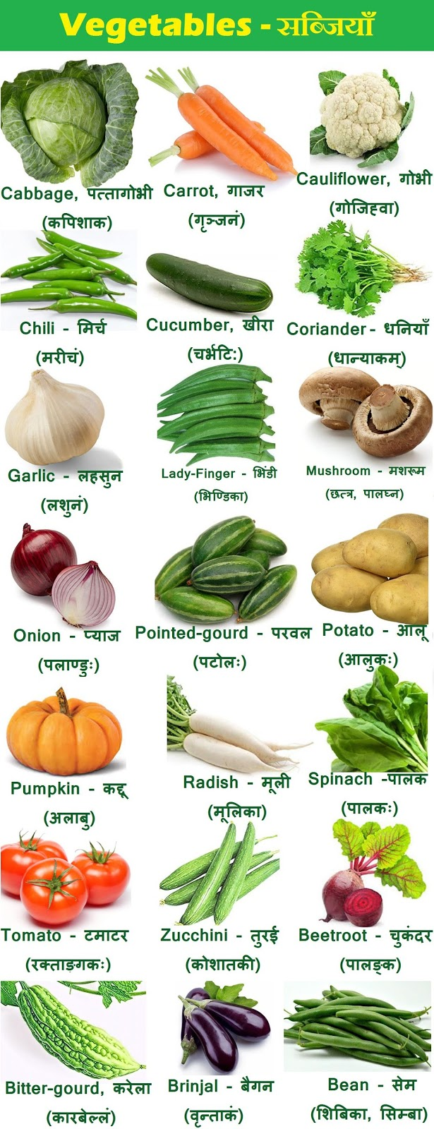 Vegetables Name in Hindi, Sanskrit and English Chart