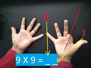 Matematik mudah