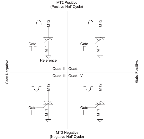 Tahmid's blog: AC Power Control with Thyristor: Phase Angle