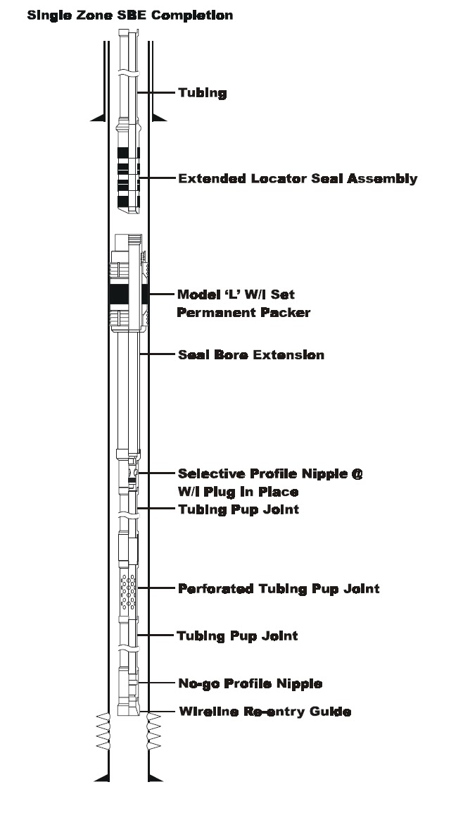 sample completion configurations lec   12