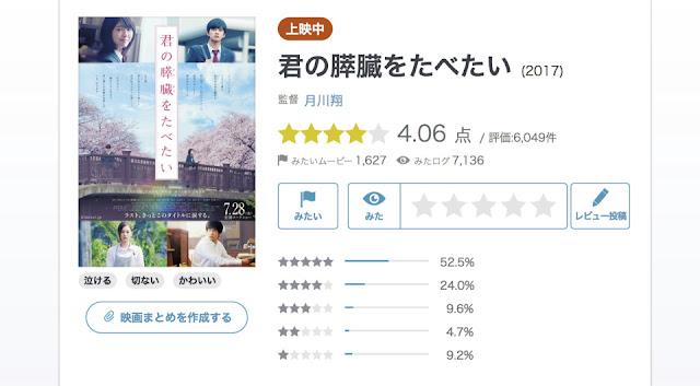 https://movies.yahoo.co.jp/movie/%E5%90%9B%E3%81%AE%E8%86%B5%E8%87%93%E3%82%92%E3%81%9F%E3%81%B9%E3%81%9F%E3%81%84/358951/