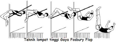 Gaya Fosbury Flop