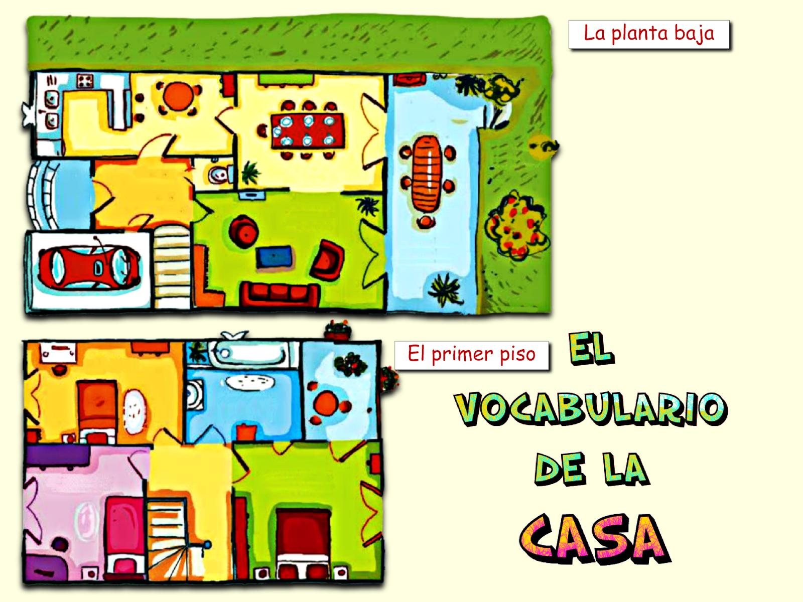 Me Encanta Escribir En Espanol La Casa Vocabulario Y Preposiciones