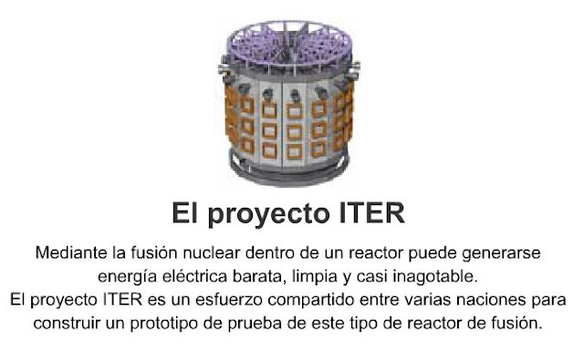 PROYECTO ITER