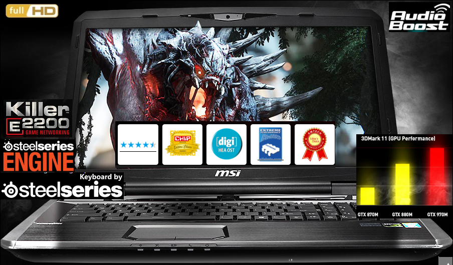 Best 17.3-Inch Gaming Laptop for $1500 / $1600 by MSI USA