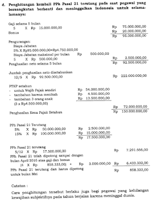 raden agus suparman : Contoh penghitungan kembali PPh Pasal 21 terutang pada saat pegawai yang bersangkutan berhenti dan meninggalkan Indonesia untuk selama-lamanya