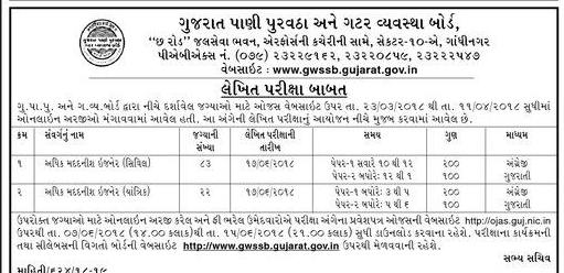 GWSSB Additional Assistant Engineer (Civil/Mechanical) Exam Call