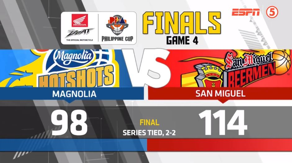 San Miguel def. Magnolia, 114-98 (REPLAY VIDEO) Finals Game 4 | May 8