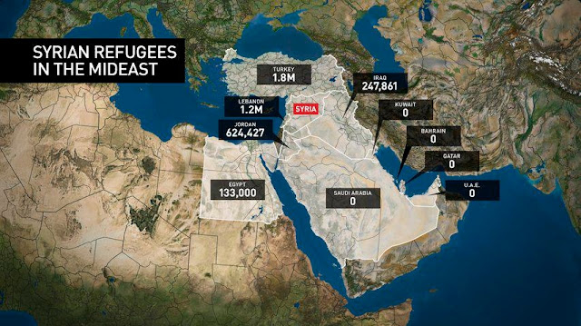 Syrian refugees in the Mideast