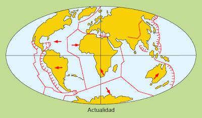 Deriva de los Continentes