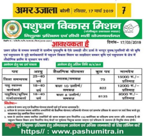 UP Pashu Mitra Vacancy