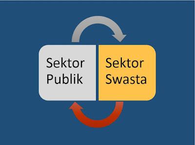 Sektor Publik & Sektor Swasta (Pengertian, Persamaan, Perbedaan)