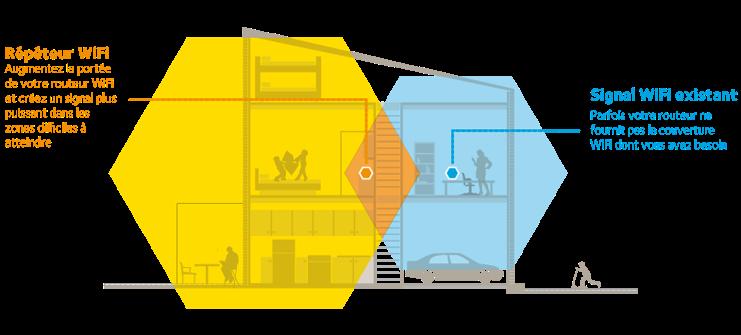l 39 a b c du reseau les bases pour comprendre et cr er un. Black Bedroom Furniture Sets. Home Design Ideas