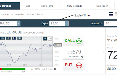 Binary options trading signals review rating optionsadvicecom