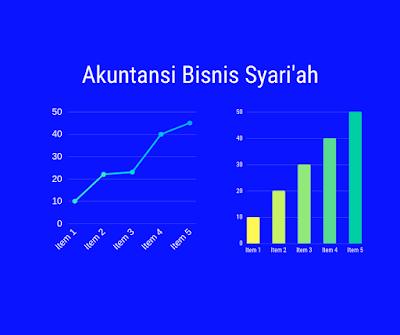 Akuntansi Bisnis Syari'ah