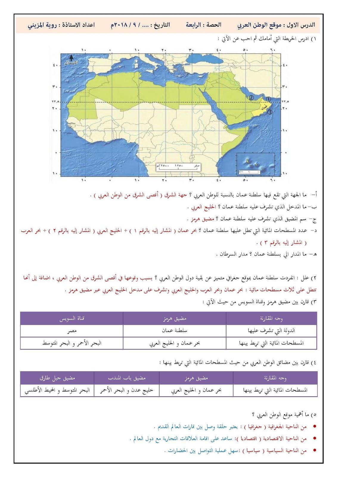 خامس موقع الوطن العربي روية المزيني Pdf