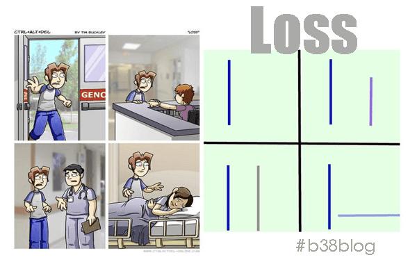 Apa Itu Loss Meme? Arti Kata LOSS Dalam Bahasa Gaul