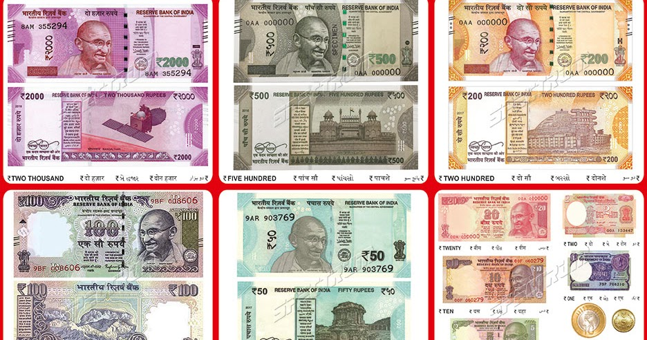 Spectrum Educational Charts Chart 776 New Indian Currencies