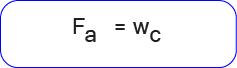 Hukum Pascal dan Hukum Archimedes Dalam Fluida Statis