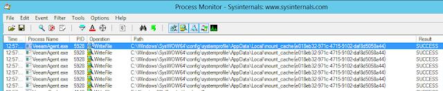 Process Monitor de Sysinternals sobre FLR