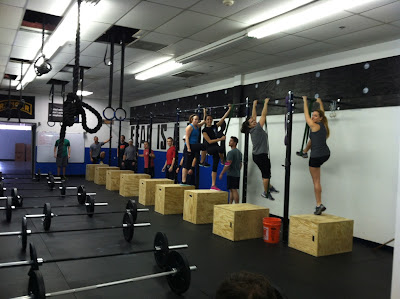 crossfit box business plan