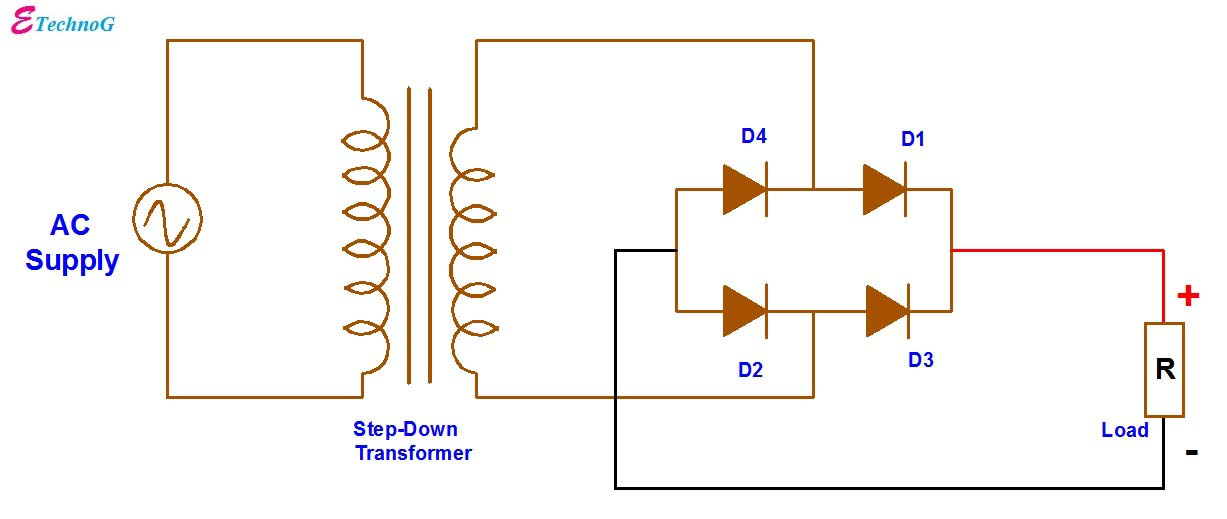 Bipolar Output Full Wave Bridge Rectifier with Center Tapped