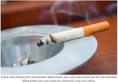 Dampak Merokok Terhadap Fisik