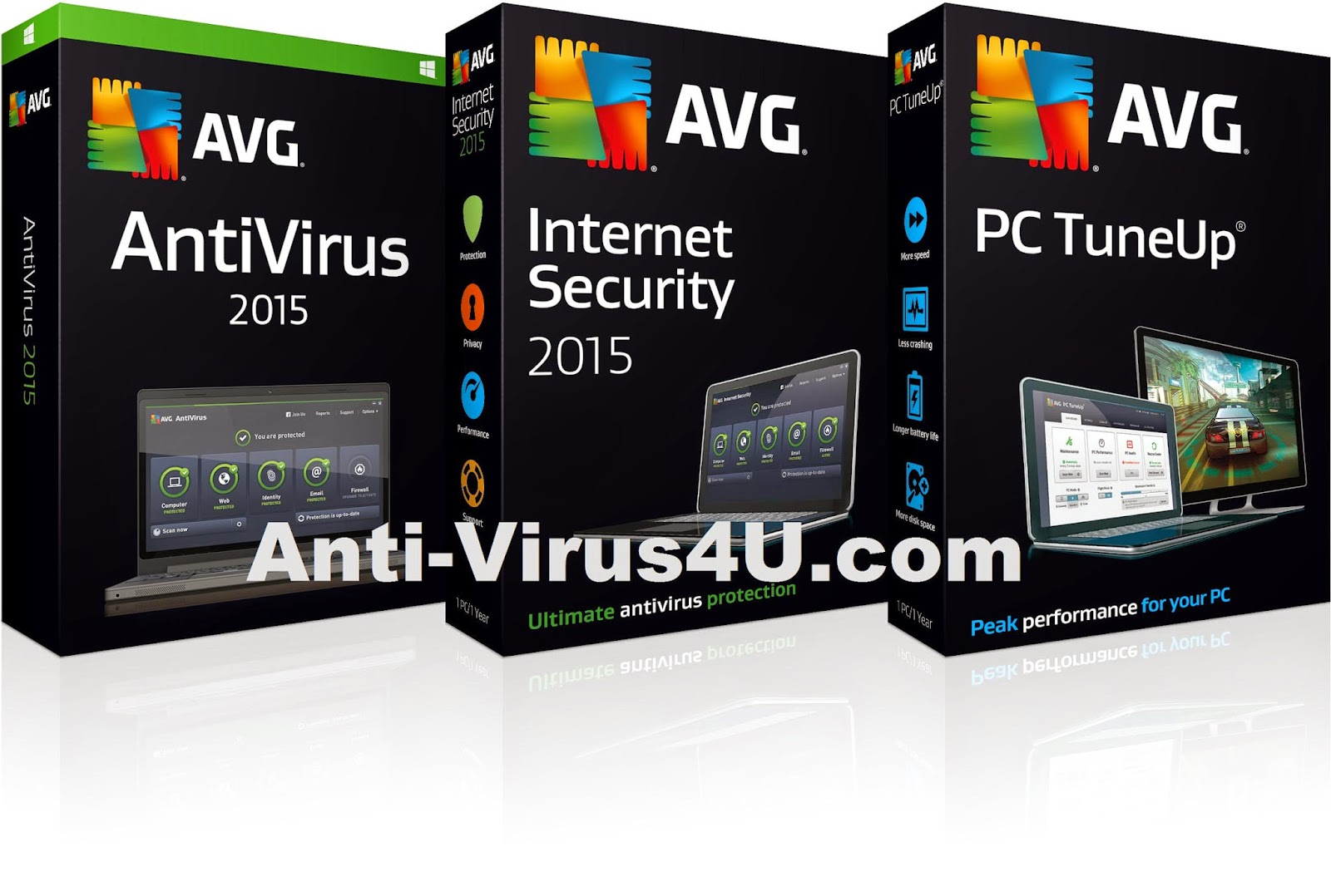 does avg pc tuneup work