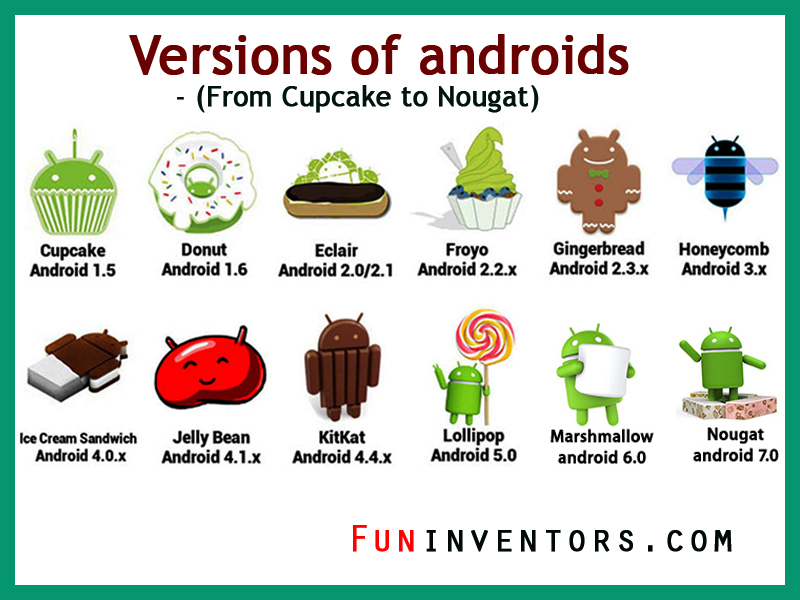 Versions Of Androids From Cupcake To Nougat