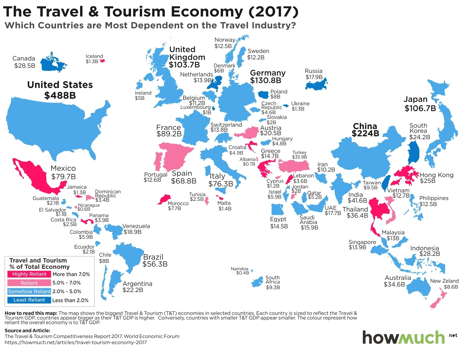 article on travel and tourism
