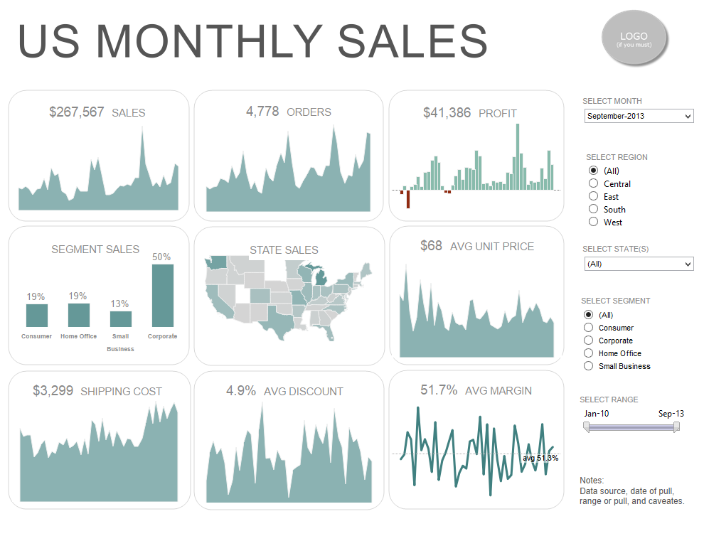 Tableau Executive Dashboard