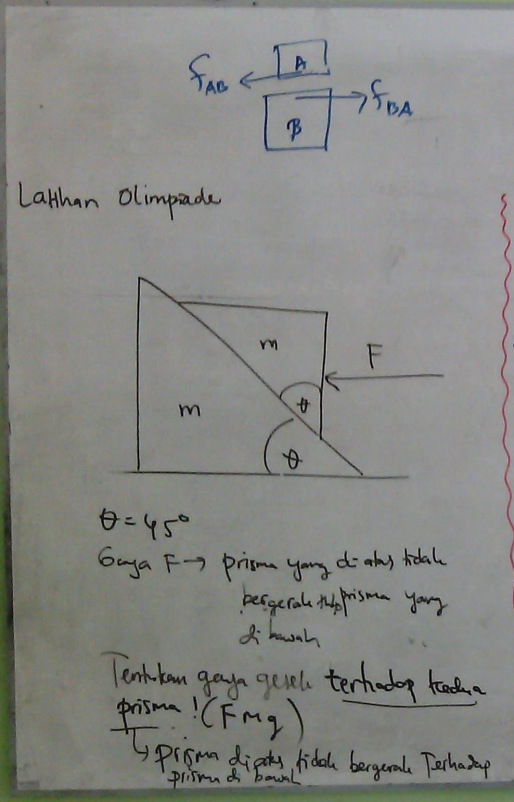 Contoh Prinsip Hukum Newton 1 Contoh Win