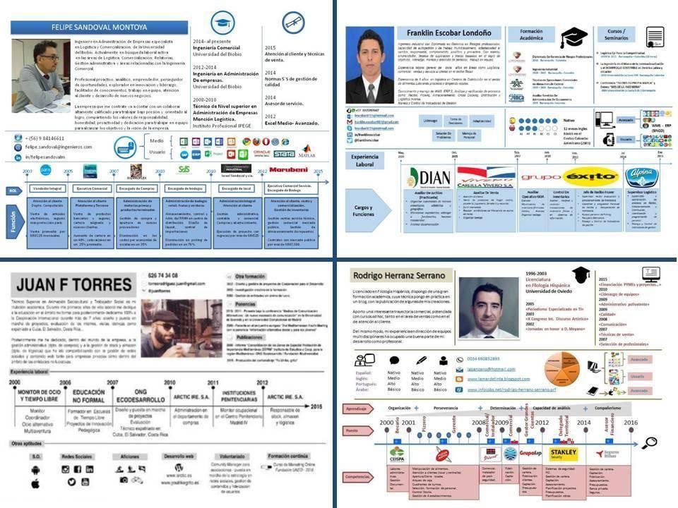 Curriculum Vitae Ejemplo De Un Psicologo Resume Refference