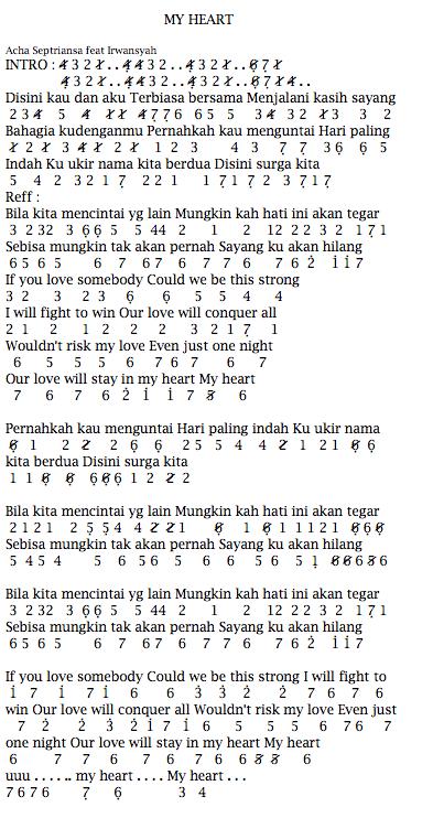 Not Pianika Lagu My Heart : pianika, heart, Djadisatube:, Angka, Piano, Lirik, Septriasa, Irwansyah, Heart