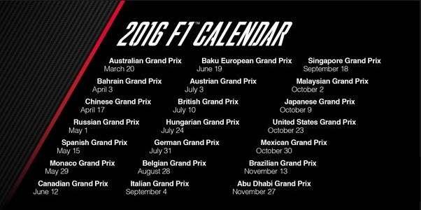 jadwal f1 2016 Lengkap Dengan Jam Tayang