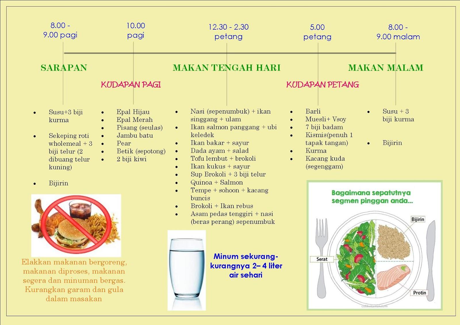 Langkah Dalam Rawatan Kesuburan Pn Siti Iiumfc Susu Milo 1 Kg Activ Go Malaysia Nak Kurus Memang Bukan Senang Yang Penting Usaha Kita Sihat Hokeh Bukannya Berat Badan Kena Idealfit
