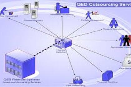 Contoh Sistem Informasi Manajemen dan Fungsinya