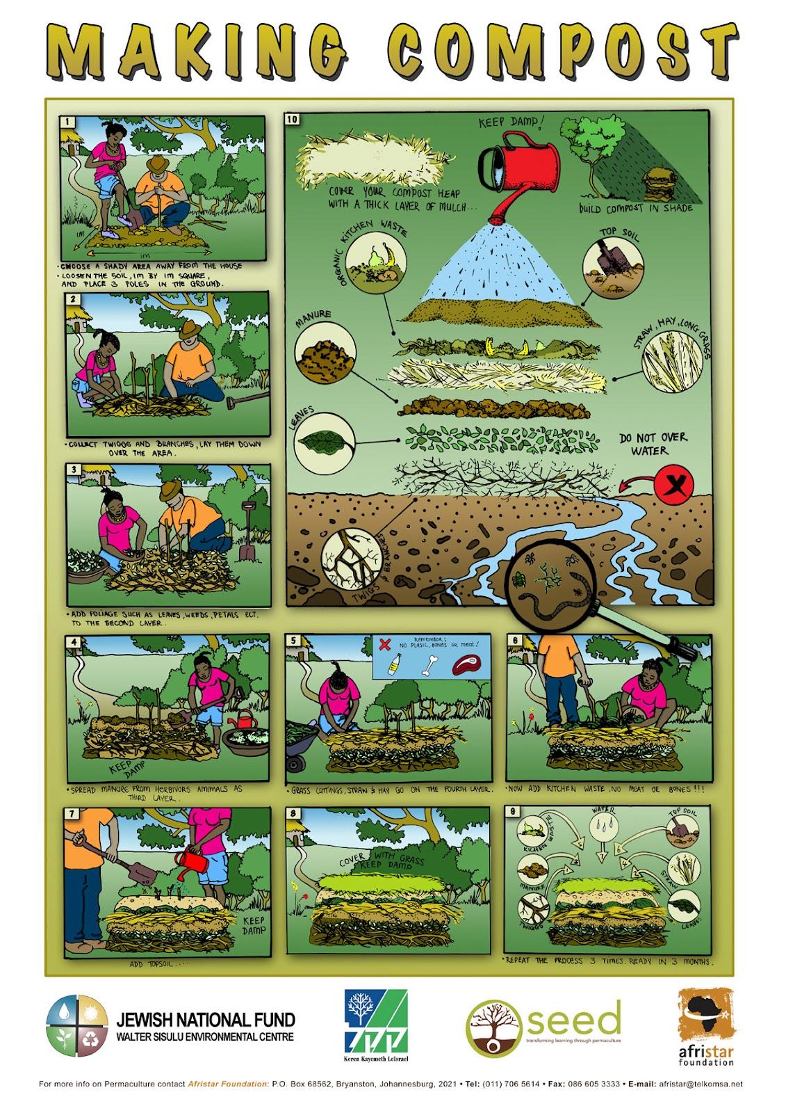 Biocursounam Produccion De Composta Domestica