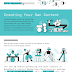 How to Efficiently Scale Your Content infographic