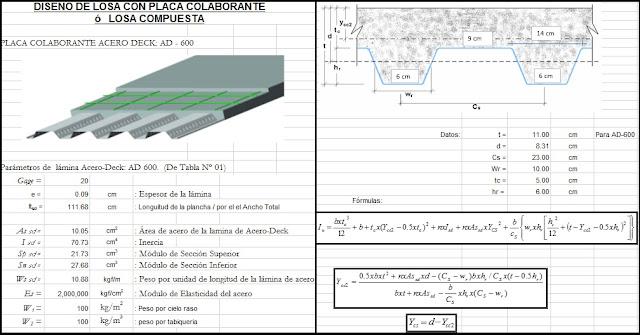 Diseño de losa con placa colaborante o losa compuesta
