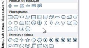 Criar diagramas de Fluxo de dados dfd