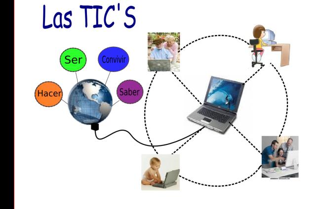 Estrategia de comercio de ticks binary.com