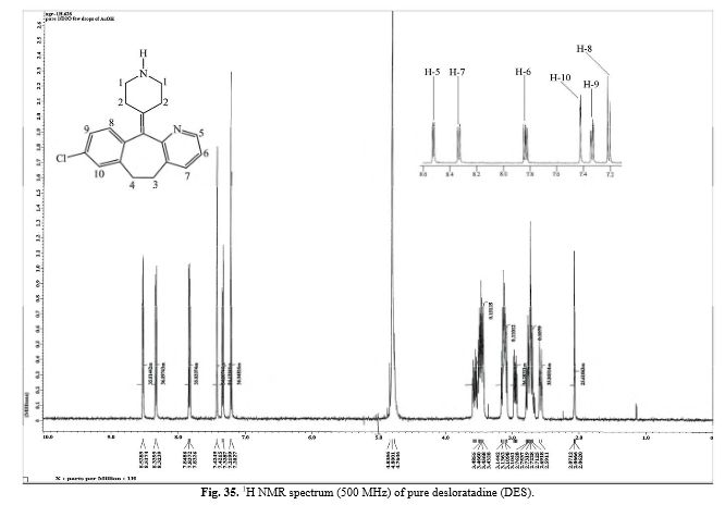 Organic Spectroscopy International Desloratidine