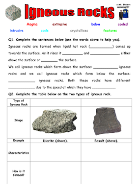 igneous rocks essay Magmas and igneous rocks magma and igneous rocks igneous rocks are formed by crystallization from a liquid, or magma they include two types zvolcanic or extrusive igneous rocks form when the magma cools and crystallizes on the surface of the earth z.