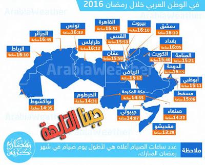 تعرف على عدد ساعات الصوم في رمضان 2016 في جميع دول العالم